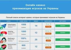 Онлайн-казино Кинг - частые победы каждому игроку